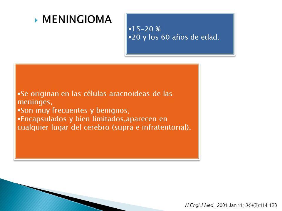 MENINGIOMA 15-20 % 20 y los 60 años de edad. 15-20 % 20 y los 60 años de edad. Se originan en las células aracnoideas de las meninges, Son muy frecuen