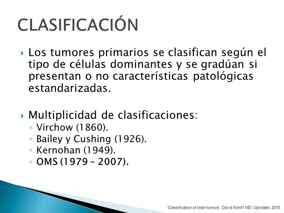 Tumores del tejido glial Tumores de lasmeninges Tumores de células germinales Tumores de la región selar OTROS Tumores astrocíticos Astrocitoma Glioblastoma multiforme Tumores oligodendrogliales Oligodendroglioma Tumores ependimales Ependimoma Tumores del plexo coroides Papiloma Carcinoma Tumores embrionarios Meduloblastoma Tumores del parénquina pineal Meningioma Hemangiopericitoma Tumor melanocítico Hemangioblastoma Germinoma Carcinoma embrional Teratoma Tumor del seno endodérmico Adenoma pituitario Carcinoma pituitario Craneofaringioma Tumores metastásicos Tumores de las vainas nerviosas Schwannoma Neurofibroma Linfoma primario del SNC tT Classification of brain tumors, David Schiff, MD; Uptodate; 2010.