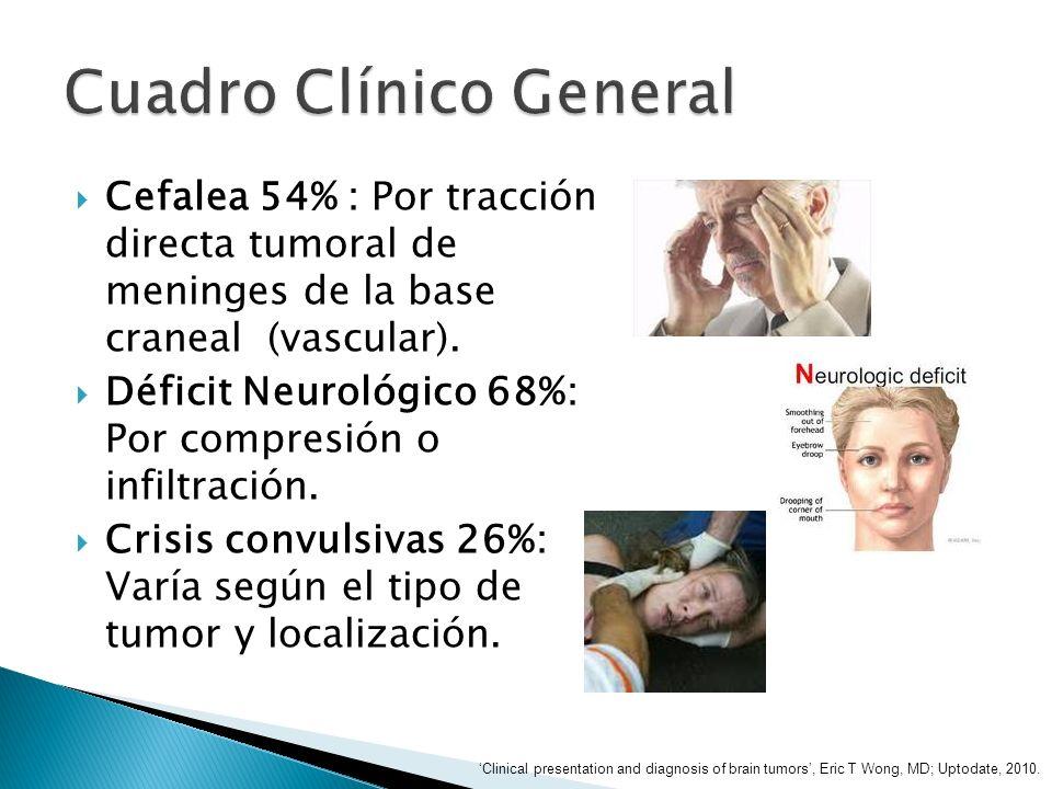 Cefalea 54% : Por tracción directa tumoral de meninges de la base craneal (vascular). Déficit Neurológico 68%: Por compresión o infiltración. Crisis c