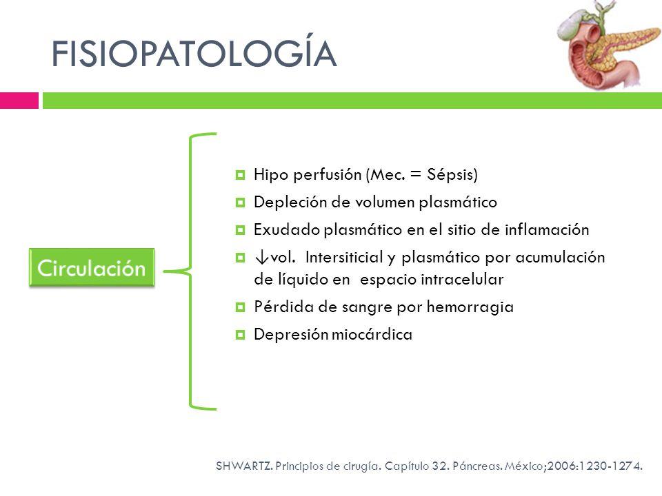 FISIOPATOLOGÍA Hipo perfusión (Mec. = Sépsis) Depleción de volumen plasmático Exudado plasmático en el sitio de inflamación vol. Intersiticial y plasm