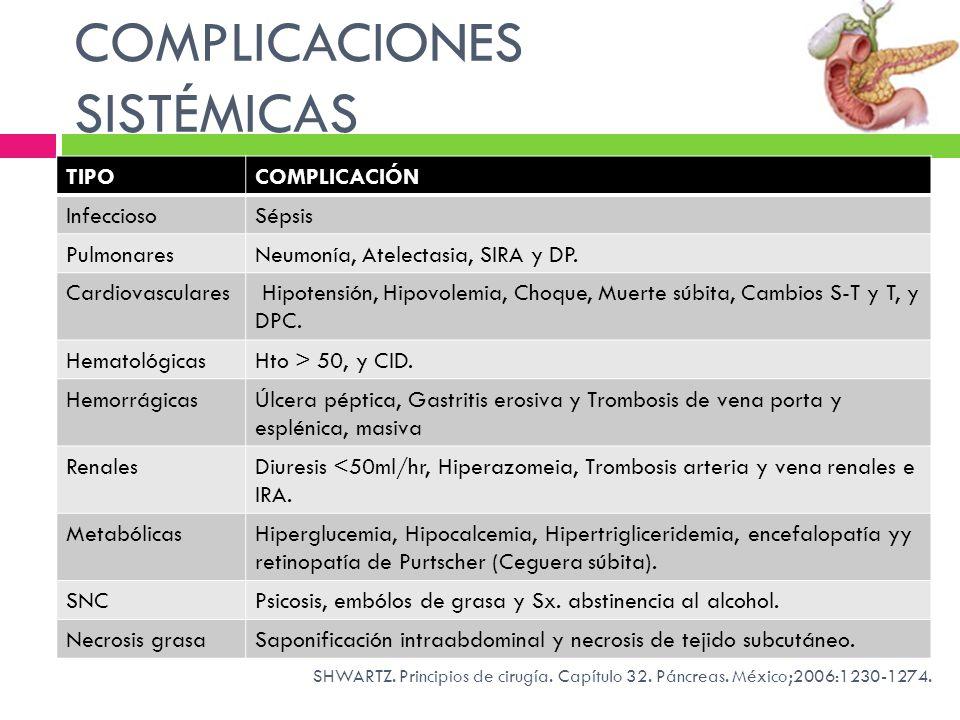 COMPLICACIONES SISTÉMICAS SHWARTZ. Principios de cirugía. Capítulo 32. Páncreas. México;2006:1230-1274. TIPOCOMPLICACIÓN InfecciosoSépsis PulmonaresNe