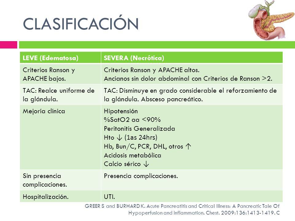 CLASIFICACIÓN LEVE (Edematosa)SEVERA (Necrótica) Criterios Ranson y APACHE bajos. Criterios Ranson y APACHE altos. Ancianos sin dolor abdominal con Cr