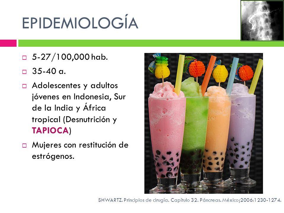 EPIDEMIOLOGÍA 5-27/100,000 hab. 35-40 a. Adolescentes y adultos jóvenes en Indonesia, Sur de la India y África tropical (Desnutrición y TAPIOCA) Mujer