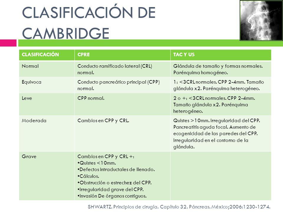 CLASIFICACIÓN DE CAMBRIDGE CLASIFICACIÓNCPRETAC Y US NormalConducto ramificado lateral (CRL) normal. Glándula de tamaño y formas normales. Parénquima