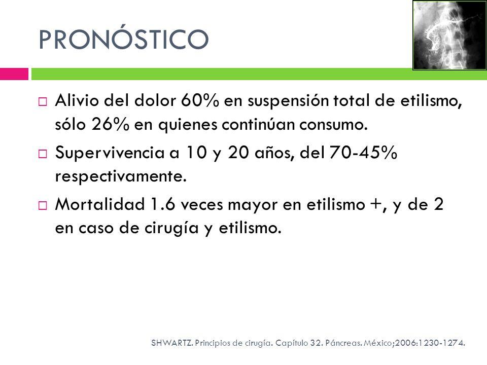 PRONÓSTICO Alivio del dolor 60% en suspensión total de etilismo, sólo 26% en quienes continúan consumo. Supervivencia a 10 y 20 años, del 70-45% respe