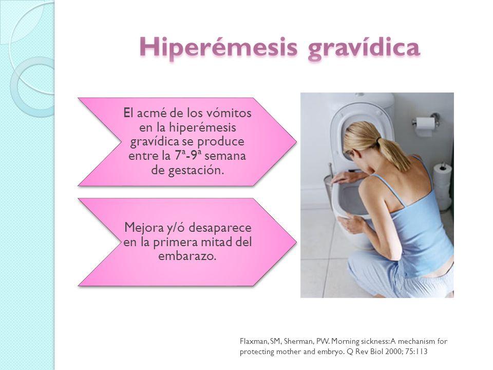 Patogénesis y factores de riesgo La patogénesis de la hiperémesis es desconocido.