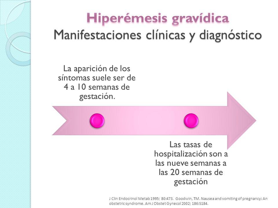 1.Medición de peso 2. Tensión arterial ortostática 3.