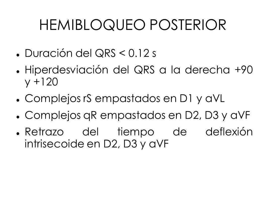 HEMIBLOQUEO POSTERIOR Duración del QRS < 0.12 s Hiperdesviación del QRS a la derecha +90 y +120 Complejos rS empastados en D1 y aVL Complejos qR empas