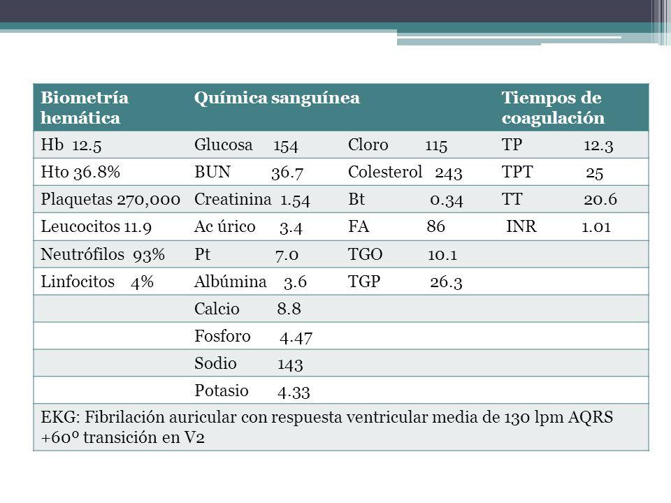 Biometría hemática Química sanguíneaTiempos de coagulación Hb 12.5Glucosa 154Cloro 115TP 12.3 Hto 36.8%BUN 36.7Colesterol 243TPT 25 Plaquetas 270,000C