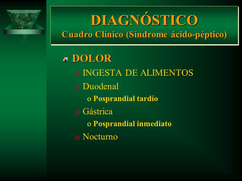 DIAGNÓSTICO Cuadro Clínico (Síndrome ácido-péptico) DOLOR oEpigastrio oHipocondrio derecho o izquierdo oMesogastrio oArdoroso oSensación de vacío oHam