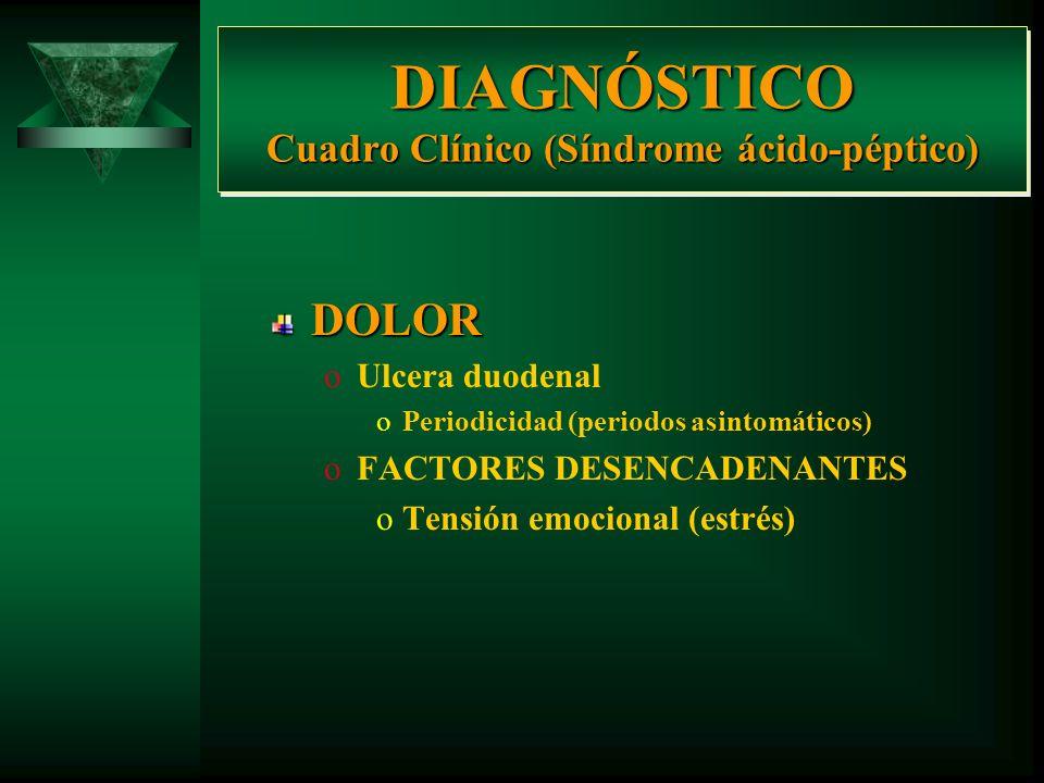 DIAGNÓSTICO Cuadro Clínico (Síndrome ácido-péptico) DOLOR oINGESTA DE ALIMENTOS oExacerba con irritantes oGrasas oCondimentos oCítricos oCafé oTabaco