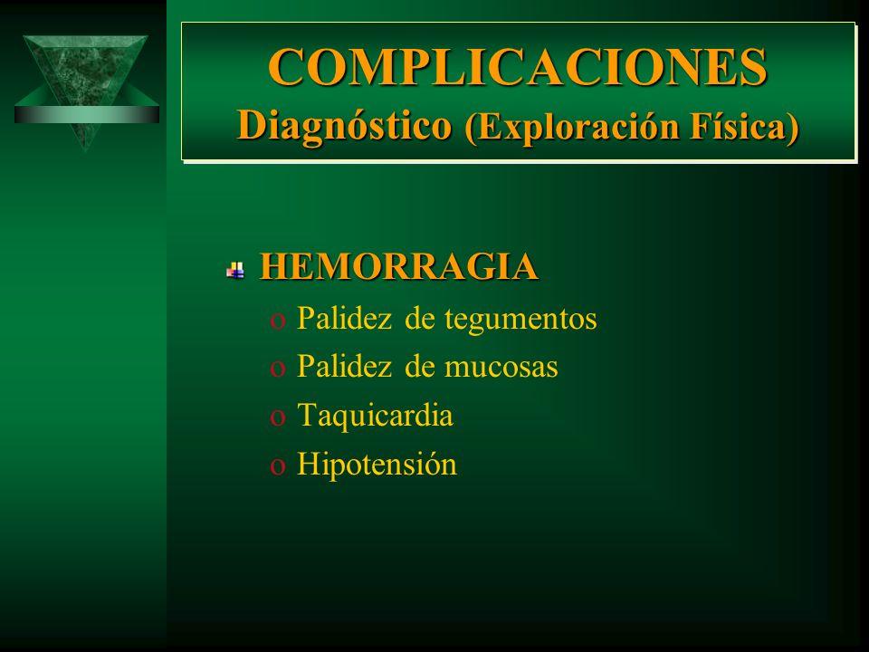 COMPLICACIONES Diagnóstico (Cuadro clínico) Perforación cavidad libre oAbdomen agudo oDolor intenso generalizado oDistensión oConstipación oNáusea oVó