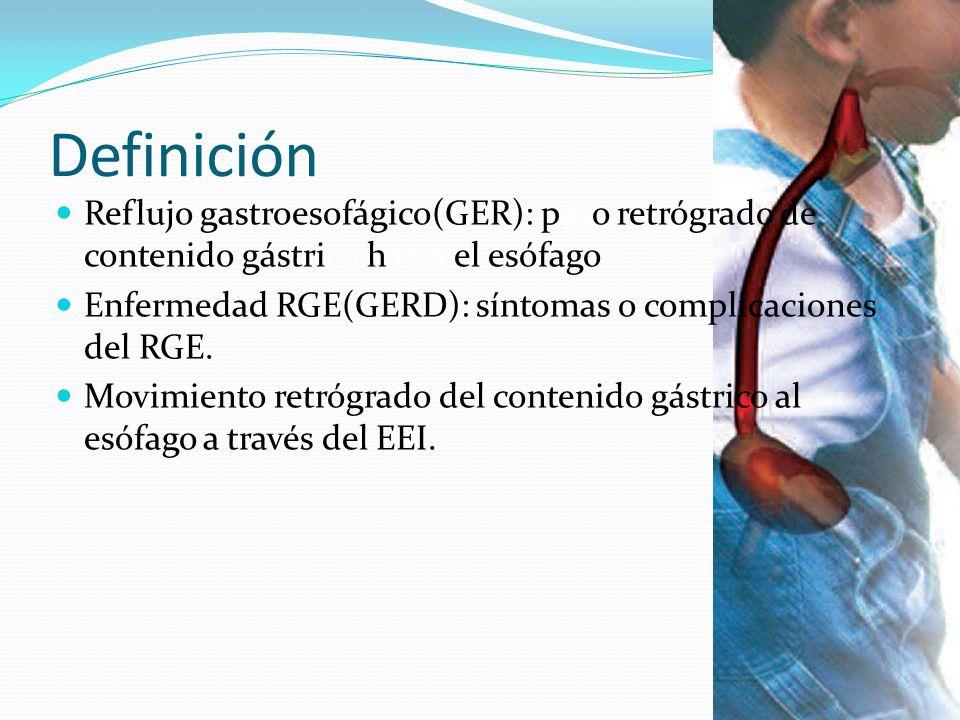 Definición Reflujo gastroesofágico(GER): paso retrógrado de contenido gástrico hacia el esófago Enfermedad RGE(GERD): síntomas o complicaciones del RG