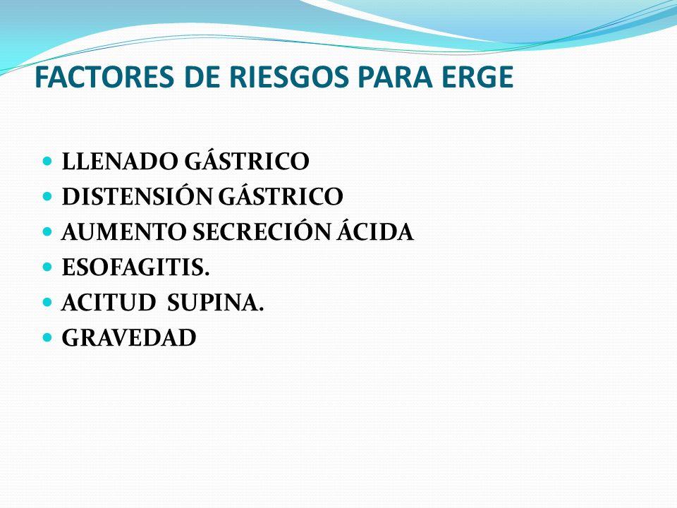 FACTORES DE RIESGOS PARA ERGE LLENADO GÁSTRICO DISTENSIÓN GÁSTRICO AUMENTO SECRECIÓN ÁCIDA ESOFAGITIS. ACITUD SUPINA. GRAVEDAD