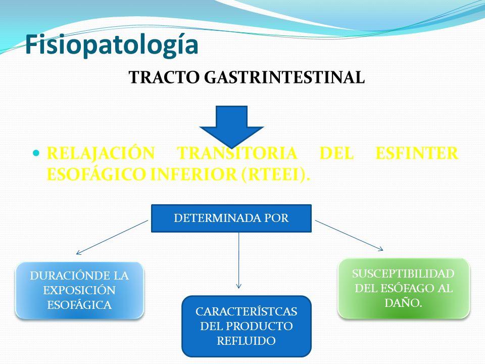 Fisiopatología TRACTO GASTRINTESTINAL RELAJACIÓN TRANSITORIA DEL ESFINTER ESOFÁGICO INFERIOR (RTEEI). DETERMINADA POR DURACIÓNDE LA EXPOSICIÓN ESOFÁGI