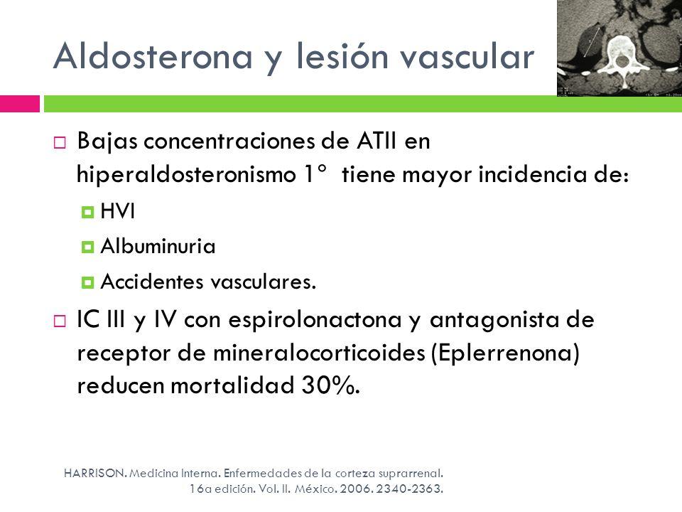 Aldosterona y lesión vascular HARRISON. Medicina Interna. Enfermedades de la corteza suprarrenal. 16a edición. Vol. II. México. 2006. 2340-2363. Bajas