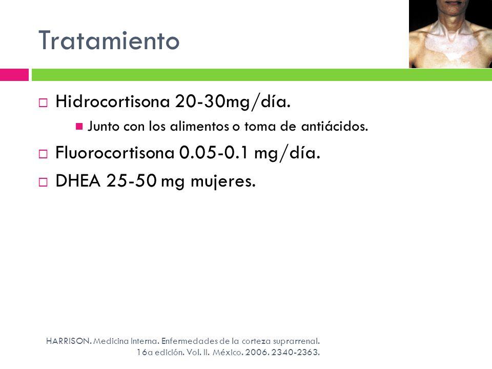 Tratamiento HARRISON. Medicina Interna. Enfermedades de la corteza suprarrenal. 16a edición. Vol. II. México. 2006. 2340-2363. Hidrocortisona 20-30mg/
