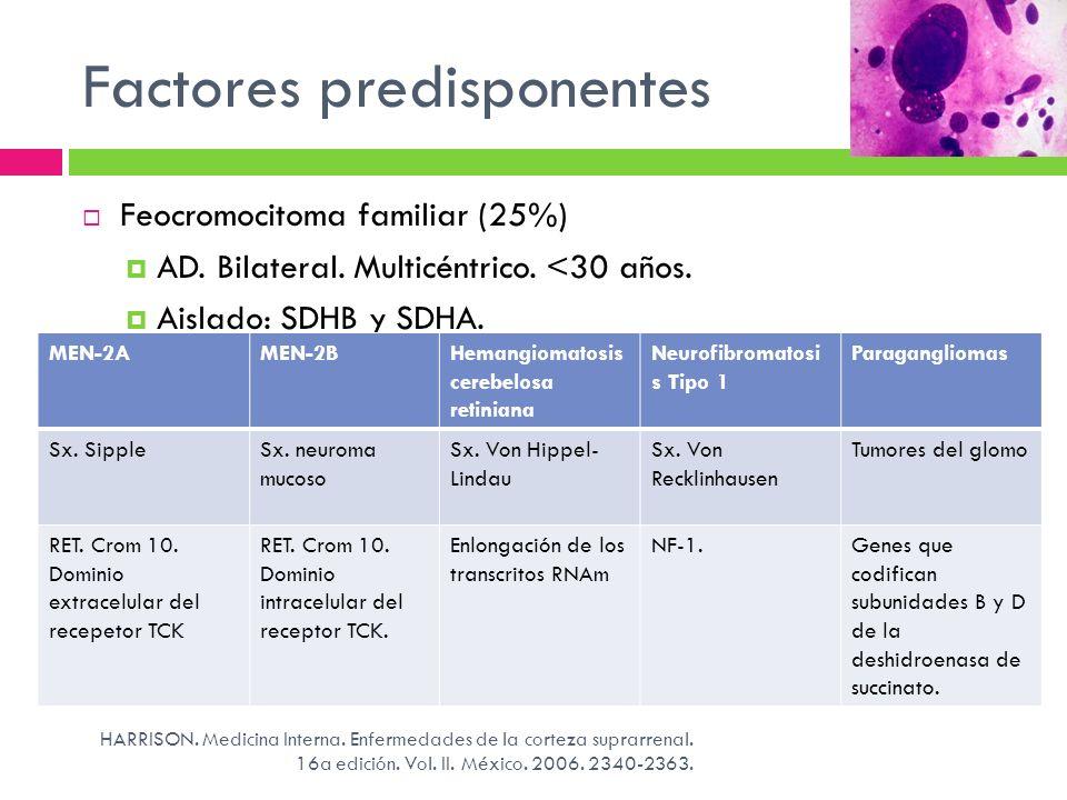 Factores predisponentes HARRISON. Medicina Interna. Enfermedades de la corteza suprarrenal. 16a edición. Vol. II. México. 2006. 2340-2363. Feocromocit
