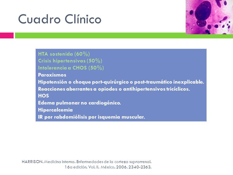 Cuadro Clínico HARRISON. Medicina Interna. Enfermedades de la corteza suprarrenal. 16a edición. Vol. II. México. 2006. 2340-2363. HTA sostenida (60%)