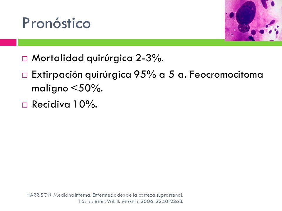 Pronóstico HARRISON. Medicina Interna. Enfermedades de la corteza suprarrenal. 16a edición. Vol. II. México. 2006. 2340-2363. Mortalidad quirúrgica 2-