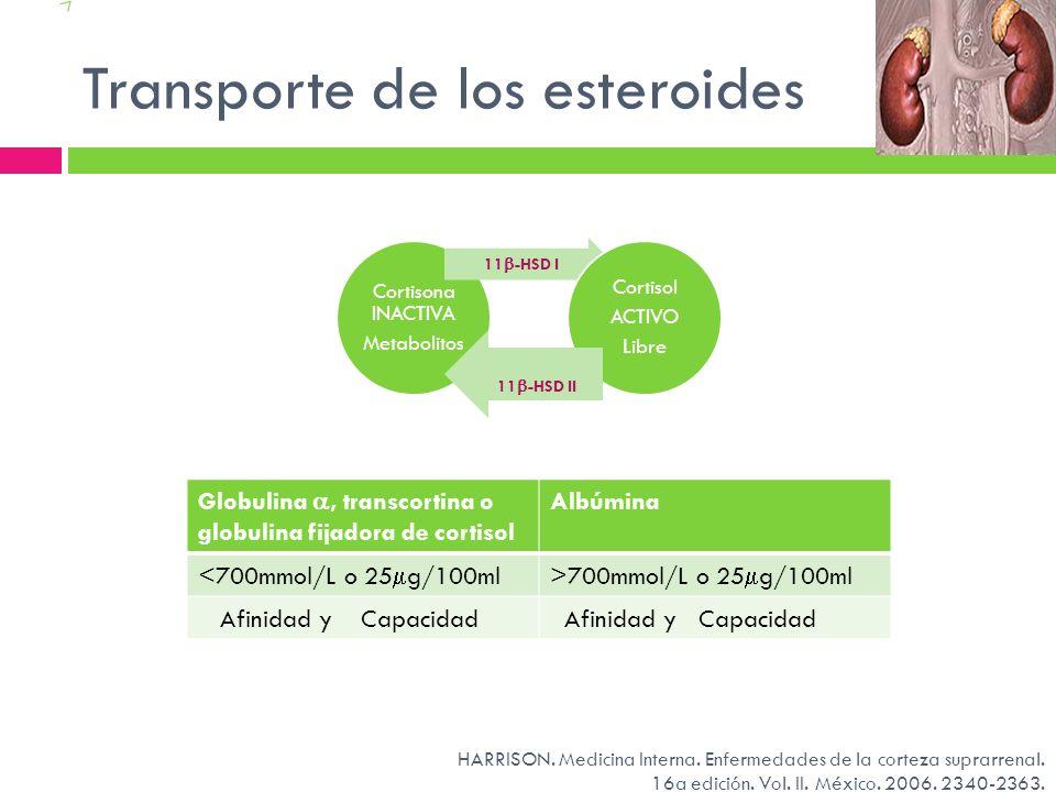 Transporte de los esteroides HARRISON. Medicina Interna. Enfermedades de la corteza suprarrenal. 16a edición. Vol. II. México. 2006. 2340-2363. Cortis