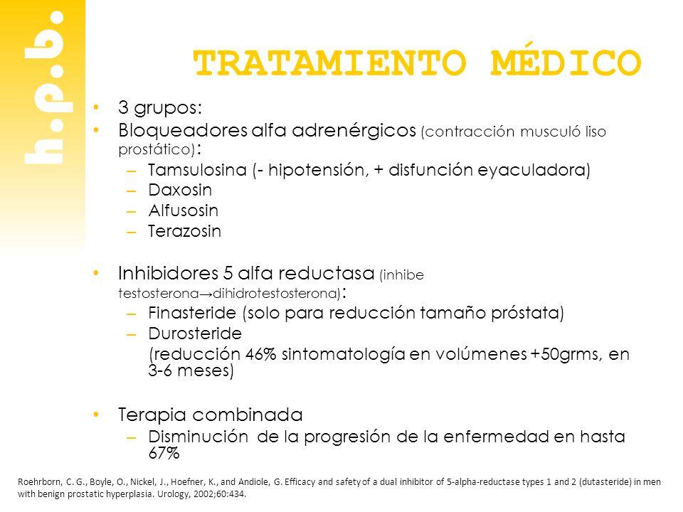 h.p.b. TRATAMIENTO MÉDICO 3 grupos: Bloqueadores alfa adrenérgicos (contracción musculó liso prostático) : – Tamsulosina (- hipotensión, + disfunción
