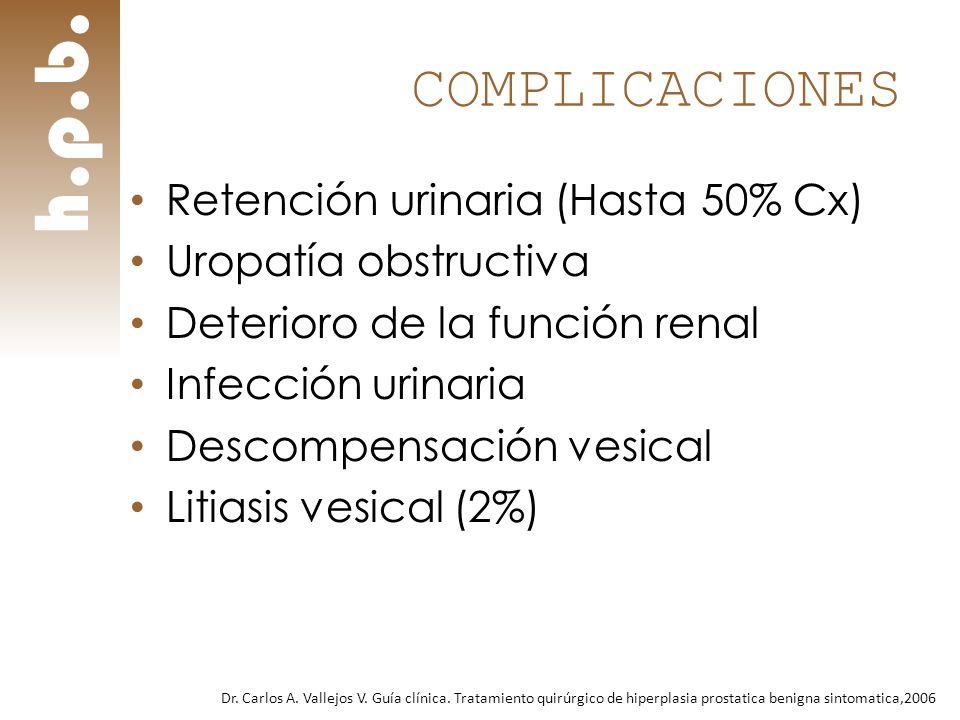 h.p.b. COMPLICACIONES Retención urinaria (Hasta 50% Cx) Uropatía obstructiva Deterioro de la función renal Infección urinaria Descompensación vesical