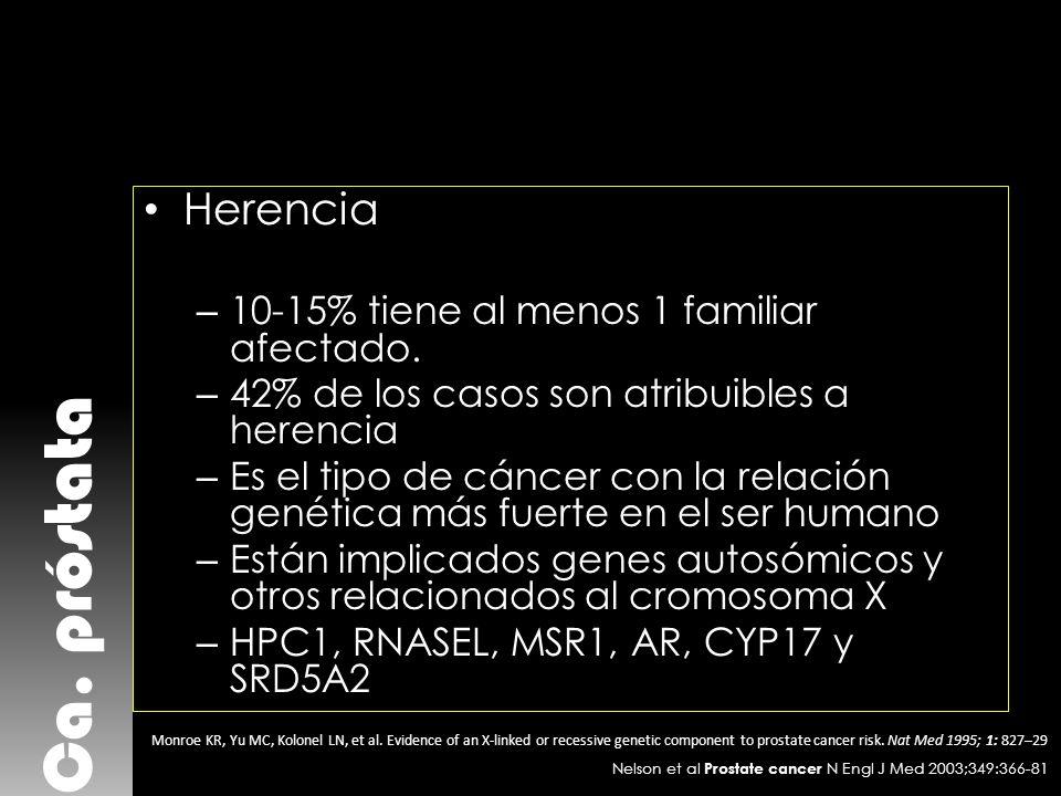 Ca. próstata Herencia – 10-15% tiene al menos 1 familiar afectado. – 42% de los casos son atribuibles a herencia – Es el tipo de cáncer con la relació