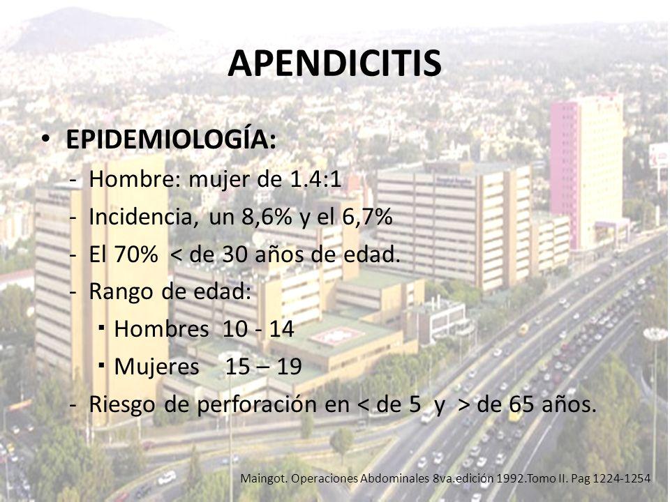 APENDICITIS EPIDEMIOLOGÍA: - Hombre: mujer de 1.4:1 - Incidencia, un 8,6% y el 6,7% - El 70% < de 30 años de edad. - Rango de edad: Hombres 10 - 14 Mu