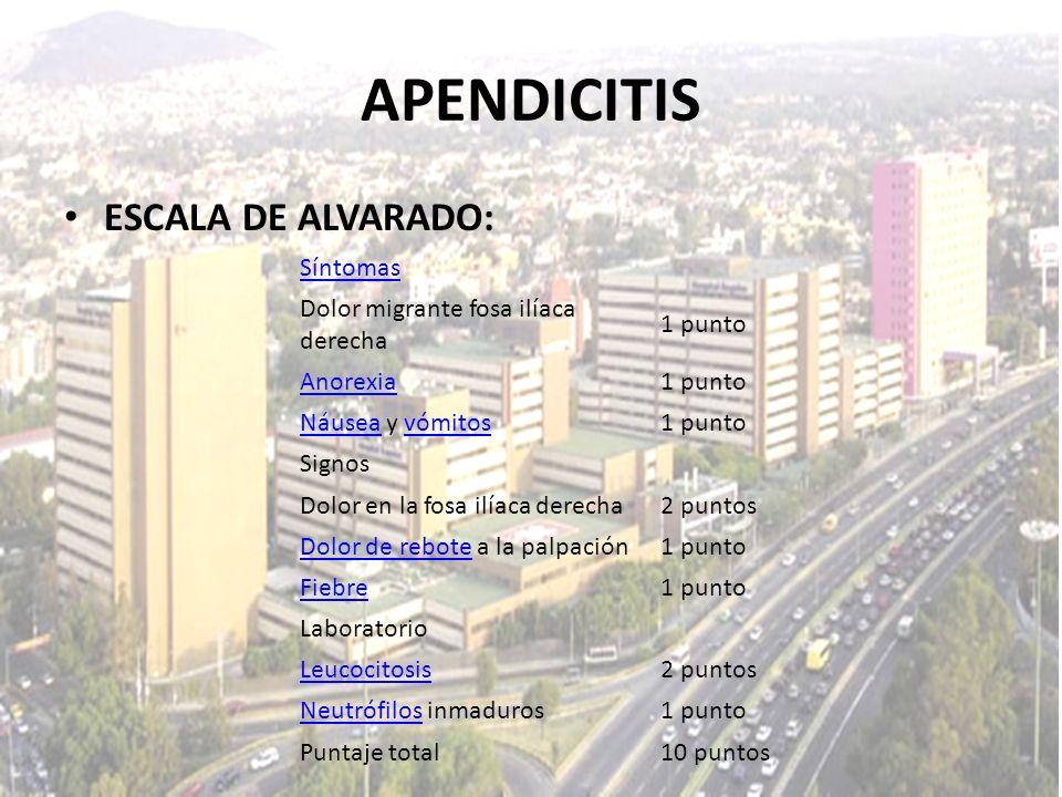 APENDICITIS ESCALA DE ALVARADO: Síntomas Dolor migrante fosa ilíaca derecha 1 punto Anorexia1 punto NáuseaNáusea y vómitosvómitos1 punto Signos Dolor