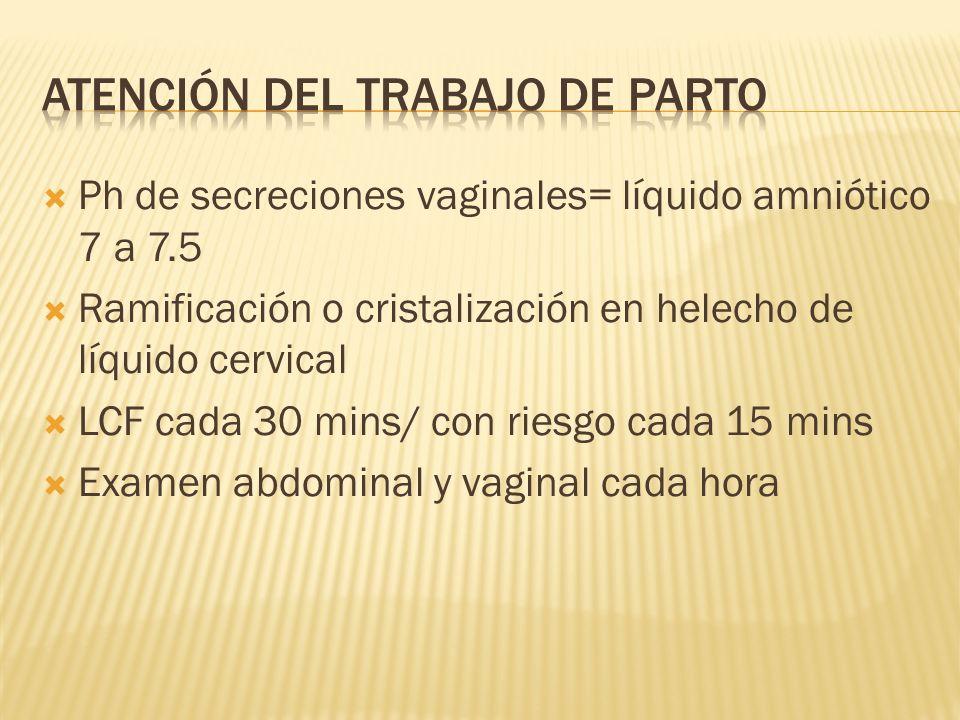 Ph de secreciones vaginales= líquido amniótico 7 a 7.5 Ramificación o cristalización en helecho de líquido cervical LCF cada 30 mins/ con riesgo cada