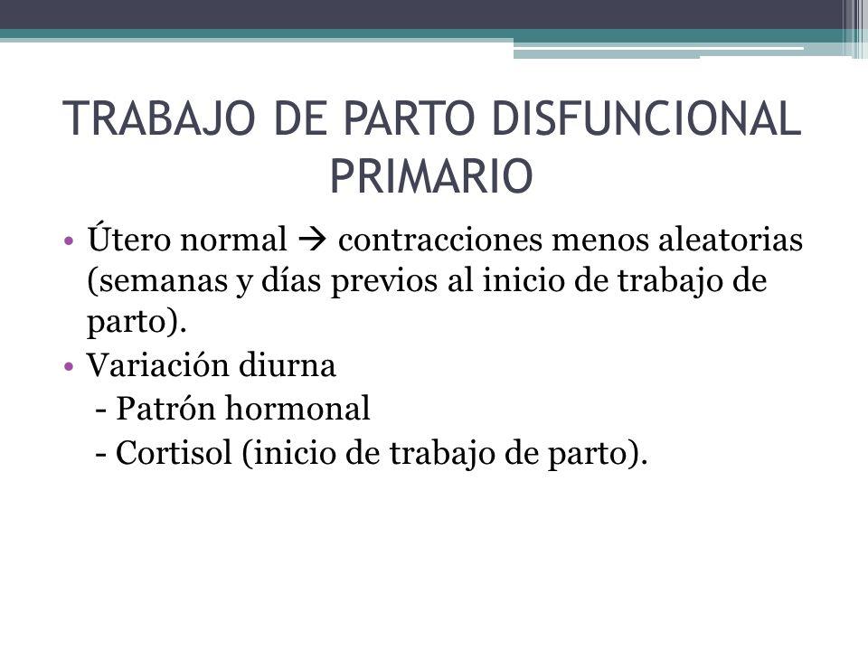 Útero normal contracciones menos aleatorias (semanas y días previos al inicio de trabajo de parto). Variación diurna - Patrón hormonal - Cortisol (ini
