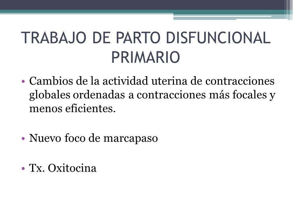 DISFUNCIÓN CONTRÁCTIL Hipotónica - Contracción del útero con fuerza insuficiente.