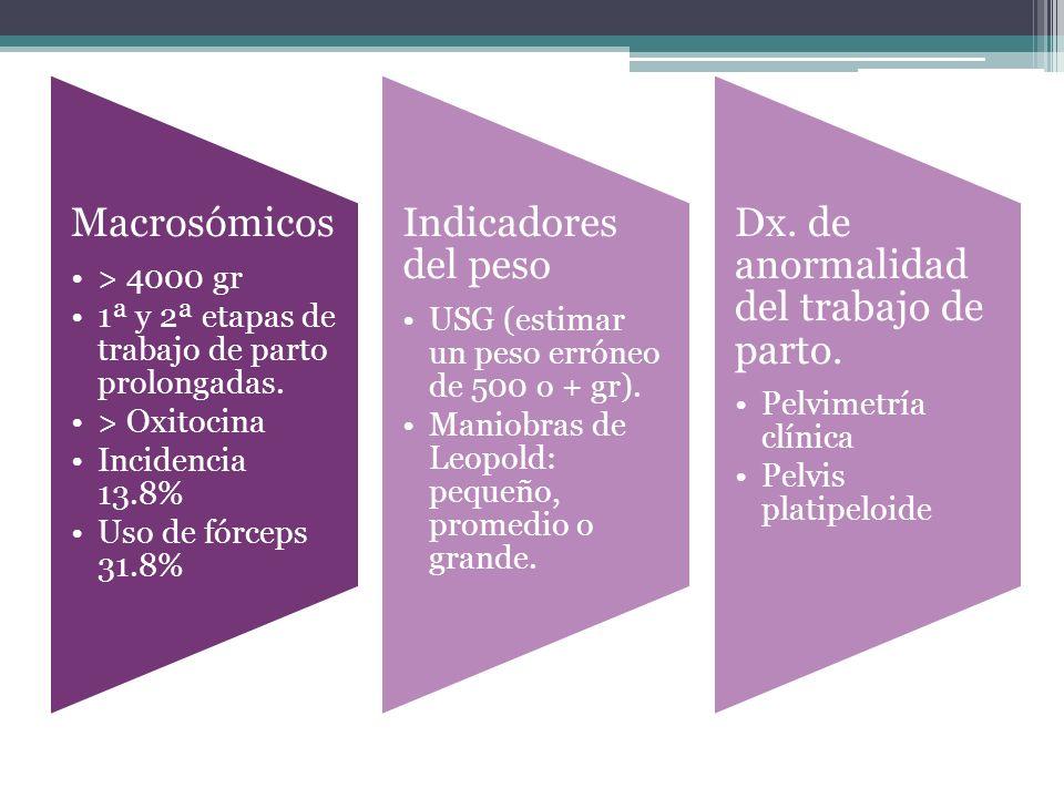 Macrosómicos > 4000 gr 1ª y 2ª etapas de trabajo de parto prolongadas. > Oxitocina Incidencia 13.8% Uso de fórceps 31.8% Indicadores del peso USG (est