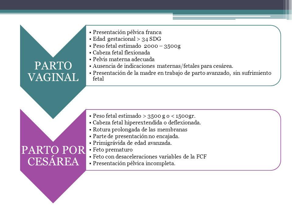 PARTO VAGINAL Presentación pélvica franca Edad gestacional > 34 SDG Peso fetal estimado 2000 – 3500g Cabeza fetal flexionada Pelvis materna adecuada A