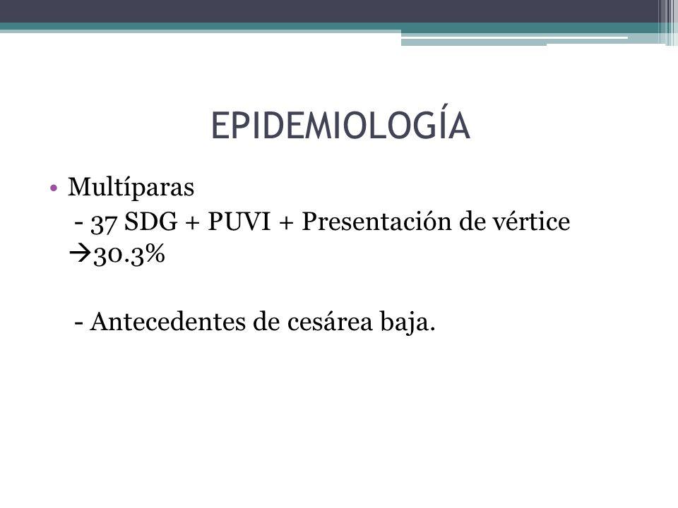 Multíparas - 37 SDG + PUVI + Presentación de vértice 30.3% - Antecedentes de cesárea baja.