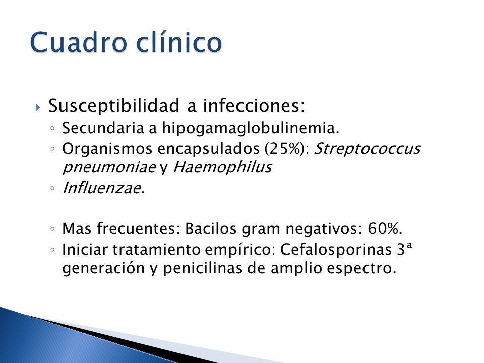 Susceptibilidad a infecciones: Secundaria a hipogamaglobulinemia. Organismos encapsulados (25%): Streptococcus pneumoniae y Haemophilus Influenzae. Ma