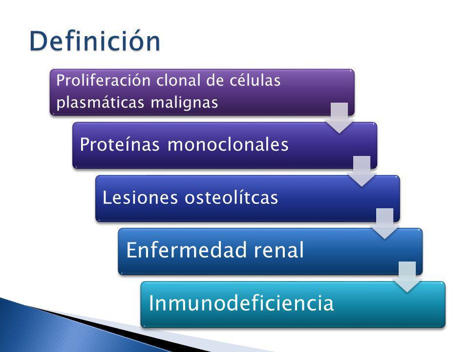 Proliferación clonal de células plasmáticas malignas Proteínas monoclonalesLesiones osteolítcas Enfermedad renalInmunodeficiencia