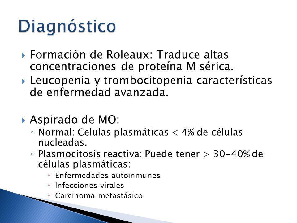 Formación de Roleaux: Traduce altas concentraciones de proteína M sérica. Leucopenia y trombocitopenia características de enfermedad avanzada. Aspirad