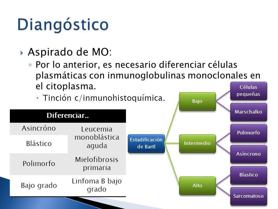 Aspirado de MO: Por lo anterior, es necesario diferenciar células plasmáticas con inmunoglobulinas monoclonales en el citoplasma. Tinción c/inmunohist