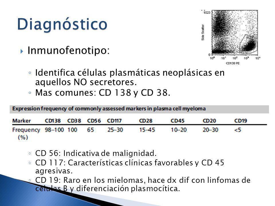 Inmunofenotipo: Identifica células plasmáticas neoplásicas en aquellos NO secretores. Mas comunes: CD 138 y CD 38. CD 56: Indicativa de malignidad. CD