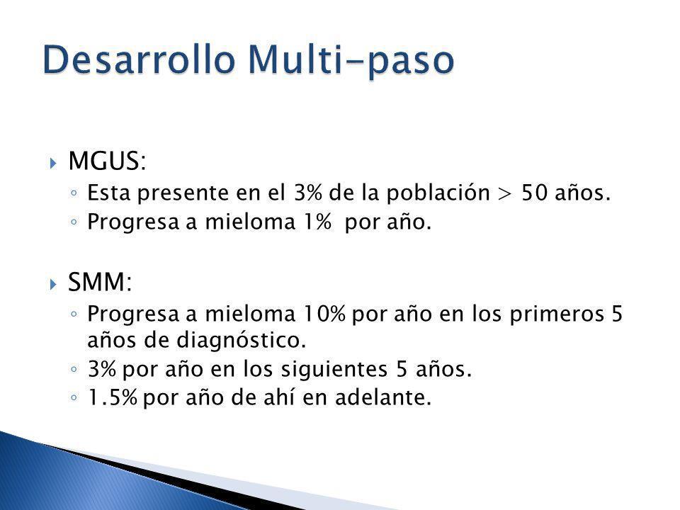 MGUS: Esta presente en el 3% de la población > 50 años. Progresa a mieloma 1% por año. SMM: Progresa a mieloma 10% por año en los primeros 5 años de d
