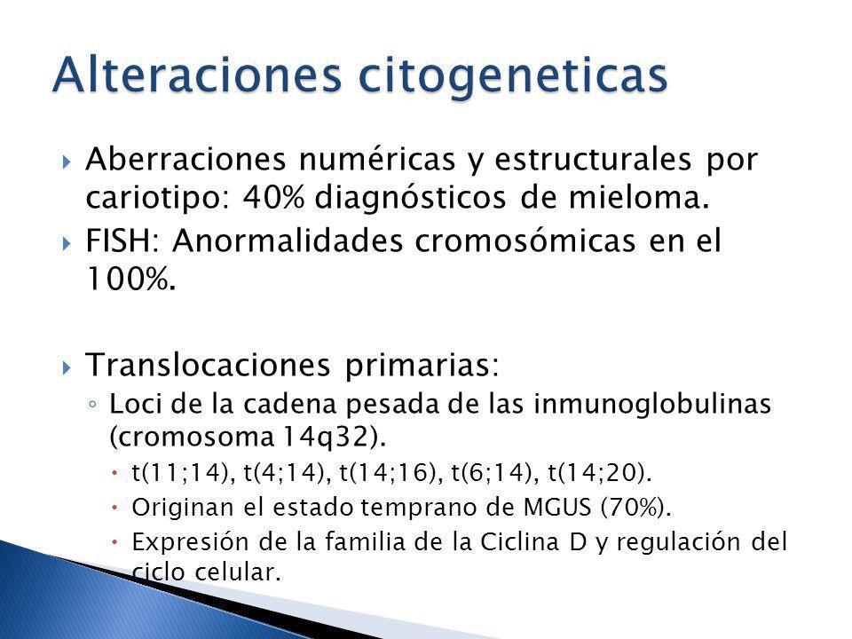 Aberraciones numéricas y estructurales por cariotipo: 40% diagnósticos de mieloma. FISH: Anormalidades cromosómicas en el 100%. Translocaciones primar