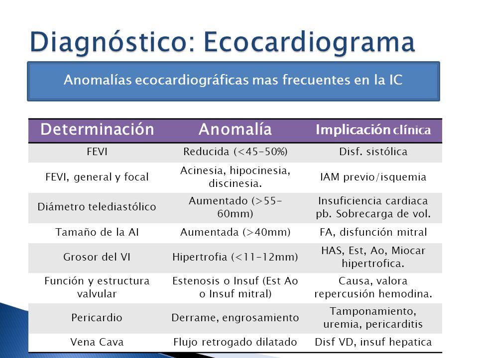 DeterminaciónAnomalía Implicación clínica FEVIReducida (<45-50%)Disf. sistólica FEVI, general y focal Acinesia, hipocinesia, discinesia. IAM previo/is