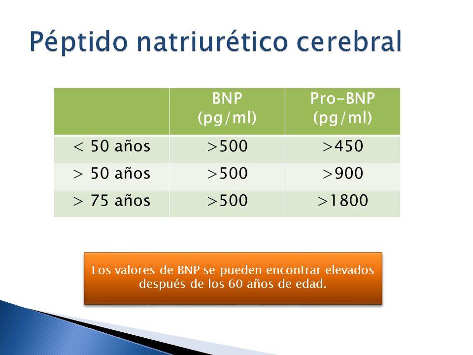BNP (pg/ml) Pro-BNP (pg/ml) < 50 años>500>450 > 50 años>500>900 > 75 años>500>1800 Los valores de BNP se pueden encontrar elevados después de los 60 a