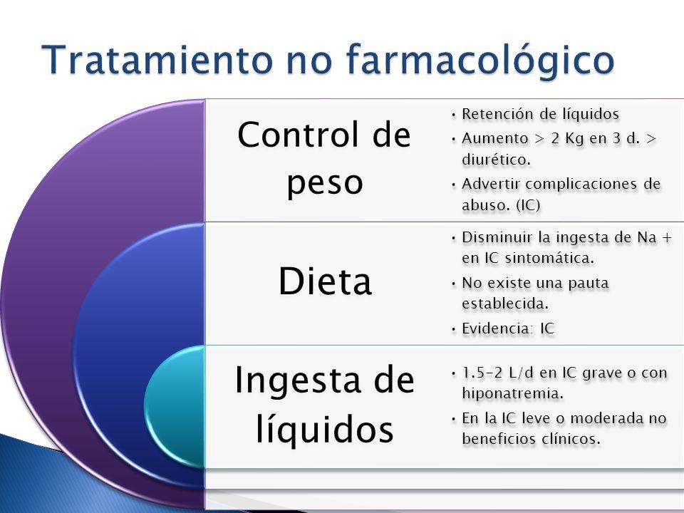 Control de peso Dieta Ingesta de líquidos Retención de líquidos Aumento > 2 Kg en 3 d. > diurético. Advertir complicaciones de abuso. (IC) Disminuir l
