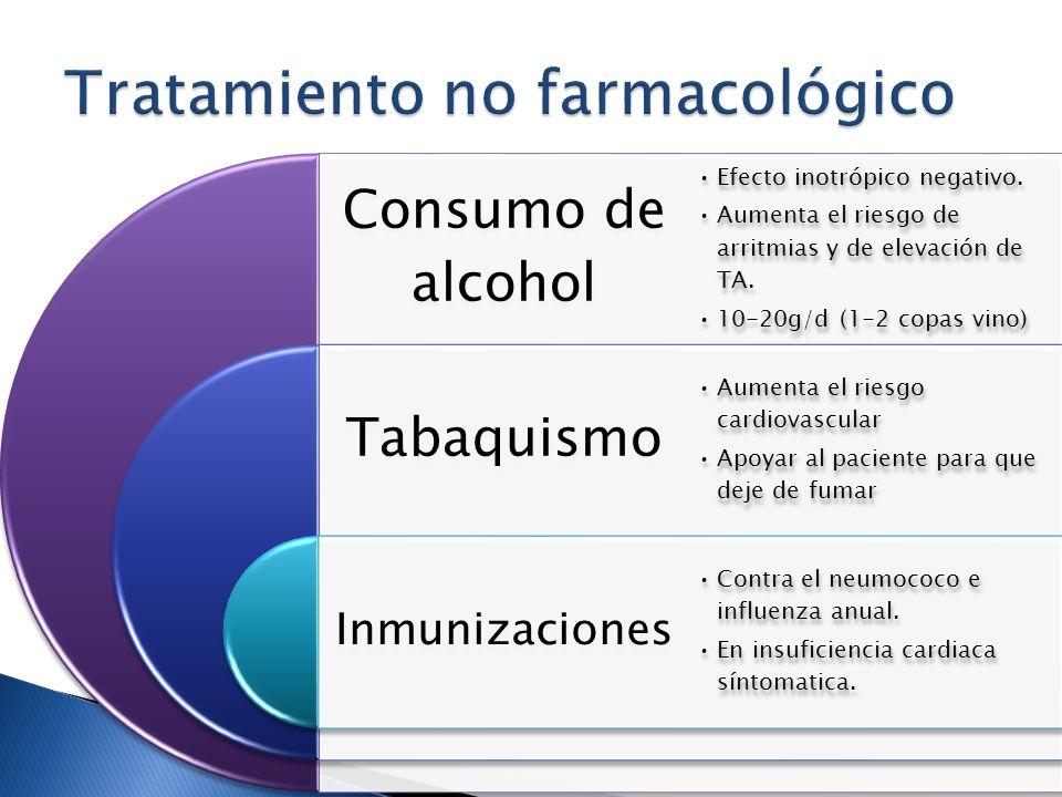 Consumo de alcohol Tabaquismo Inmunizaciones Efecto inotrópico negativo. Aumenta el riesgo de arritmias y de elevación de TA. 10-20g/d (1-2 copas vino