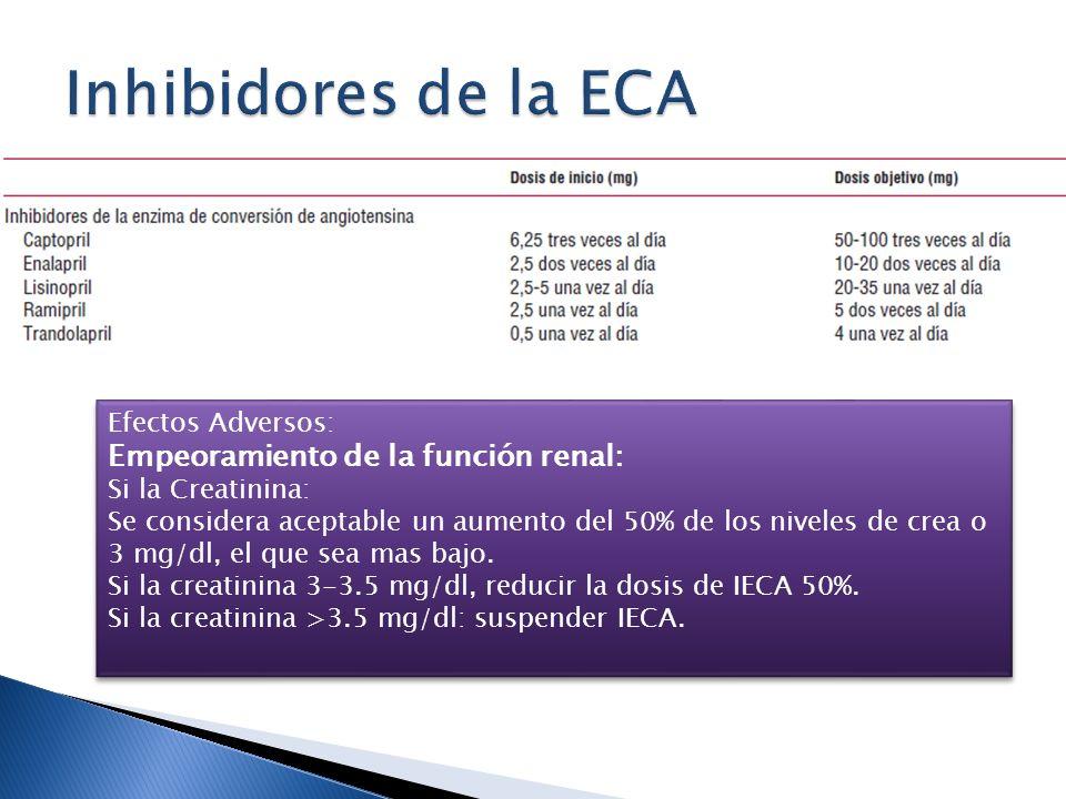 Efectos Adversos: Empeoramiento de la función renal: Si la Creatinina: Se considera aceptable un aumento del 50% de los niveles de crea o 3 mg/dl, el