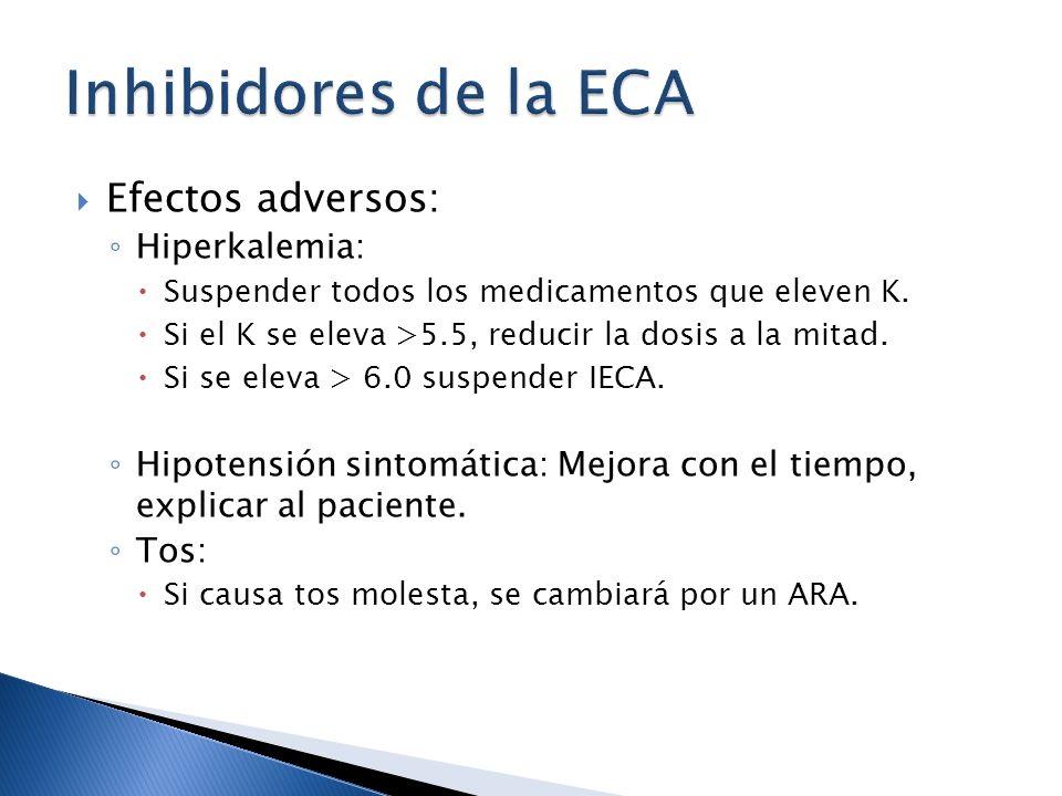 Efectos adversos: Hiperkalemia: Suspender todos los medicamentos que eleven K. Si el K se eleva >5.5, reducir la dosis a la mitad. Si se eleva > 6.0 s