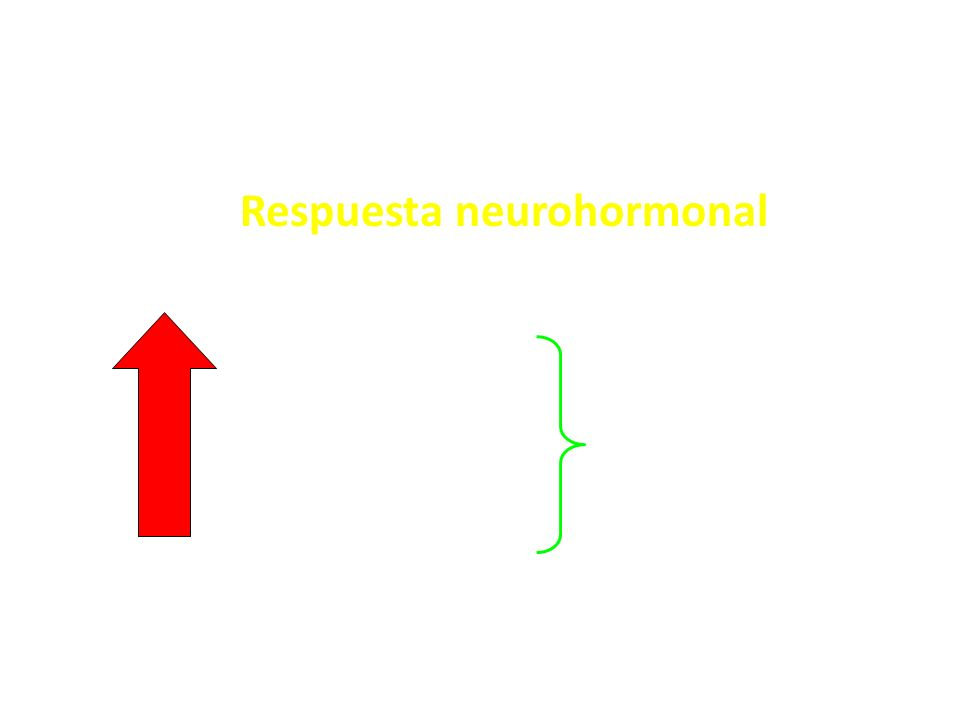 Respuesta neurohormonal Aldosterona Angiotensina II Norepinefrina Respuesta similar a hipovolemia